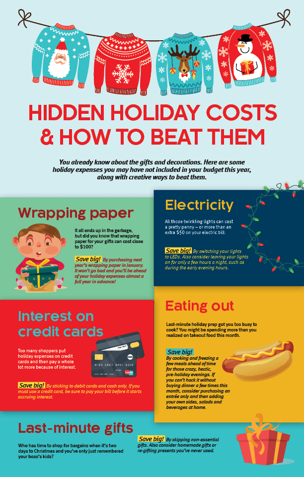 Hidden Holiday Costs and How to Beat Them