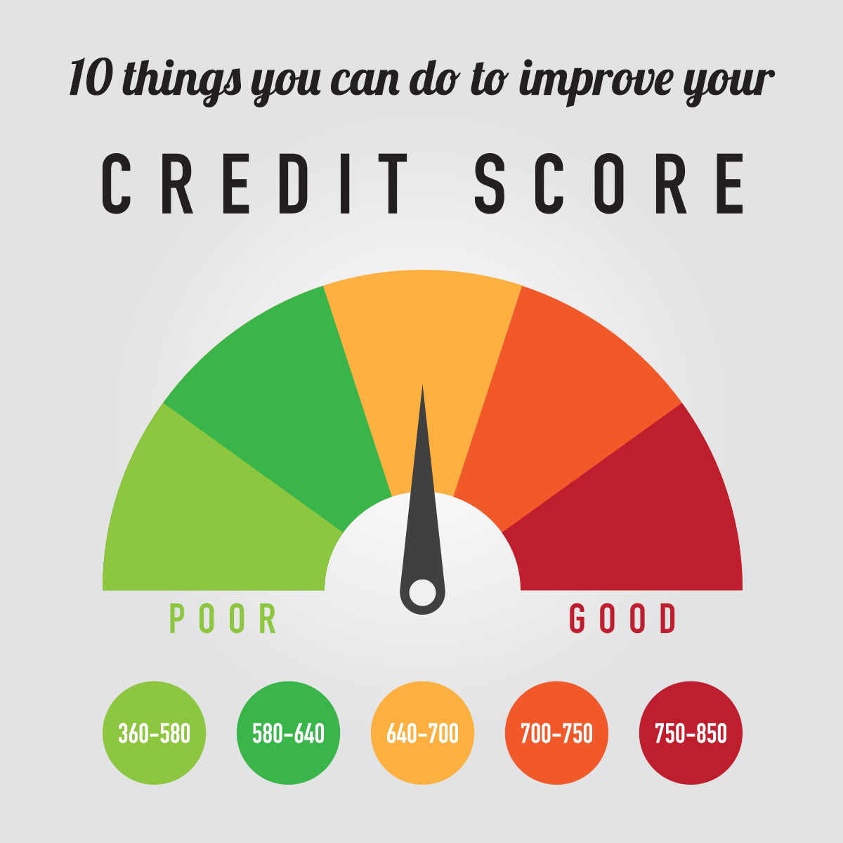 10 Things You Can Do To Improve Your Credit Score